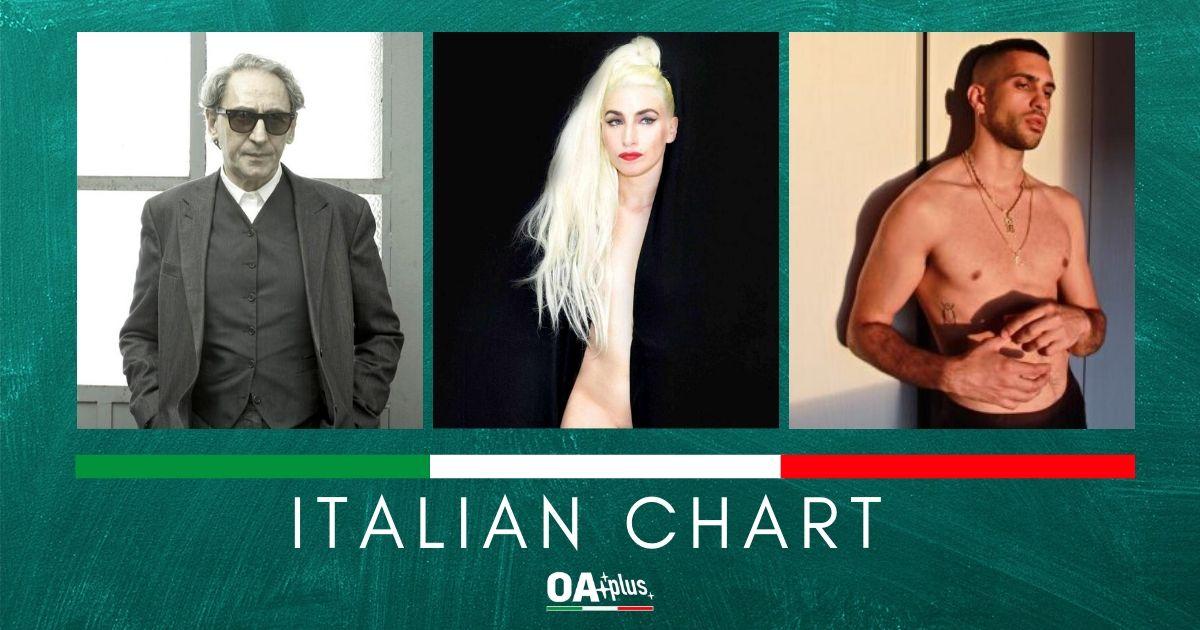 OA PLUS, ITALIAN CHART (week 3 / 2019). Romina Falconi e Mahmood portano in classifica il nuovo pop di qualità, ma a svettare è l'eterno Franco Battiato