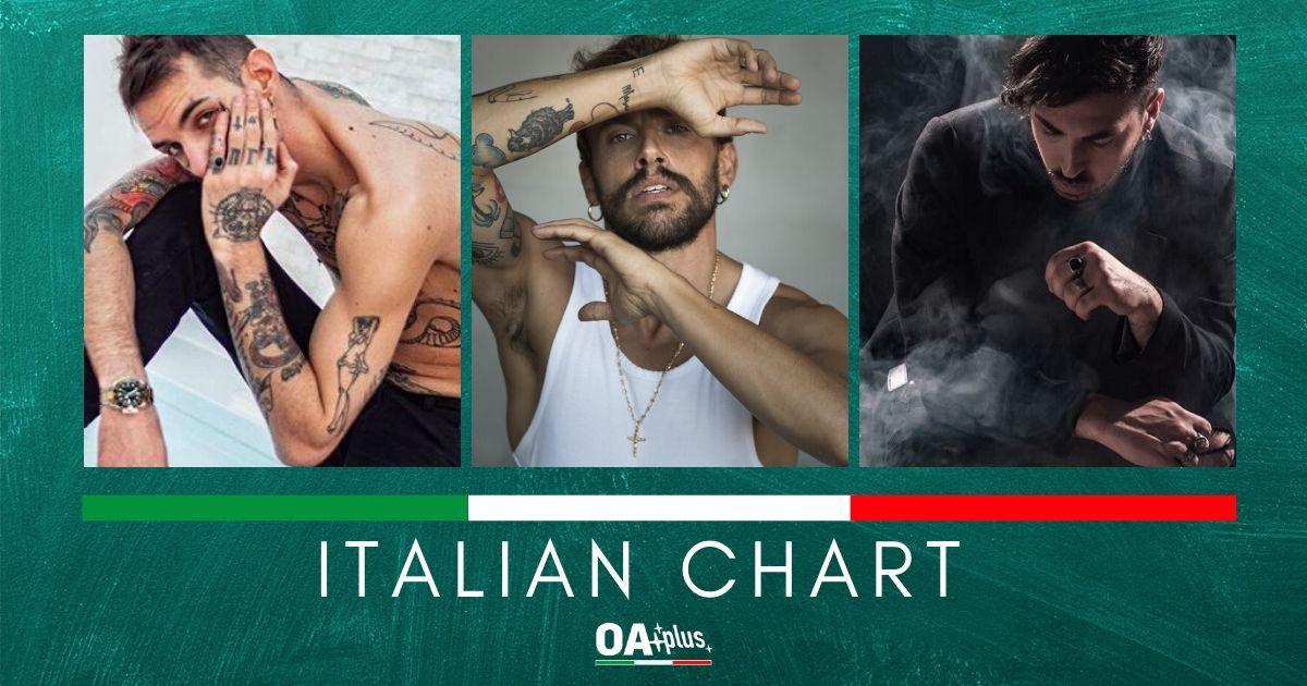 OA PLUS, ITALIAN CHART (week 4 / 2019). Achille Lauro si ispira agli anni '90 e raggiunge la vetta. New entry in Top 10 Aiello, Gio Evan e La Municipàl
