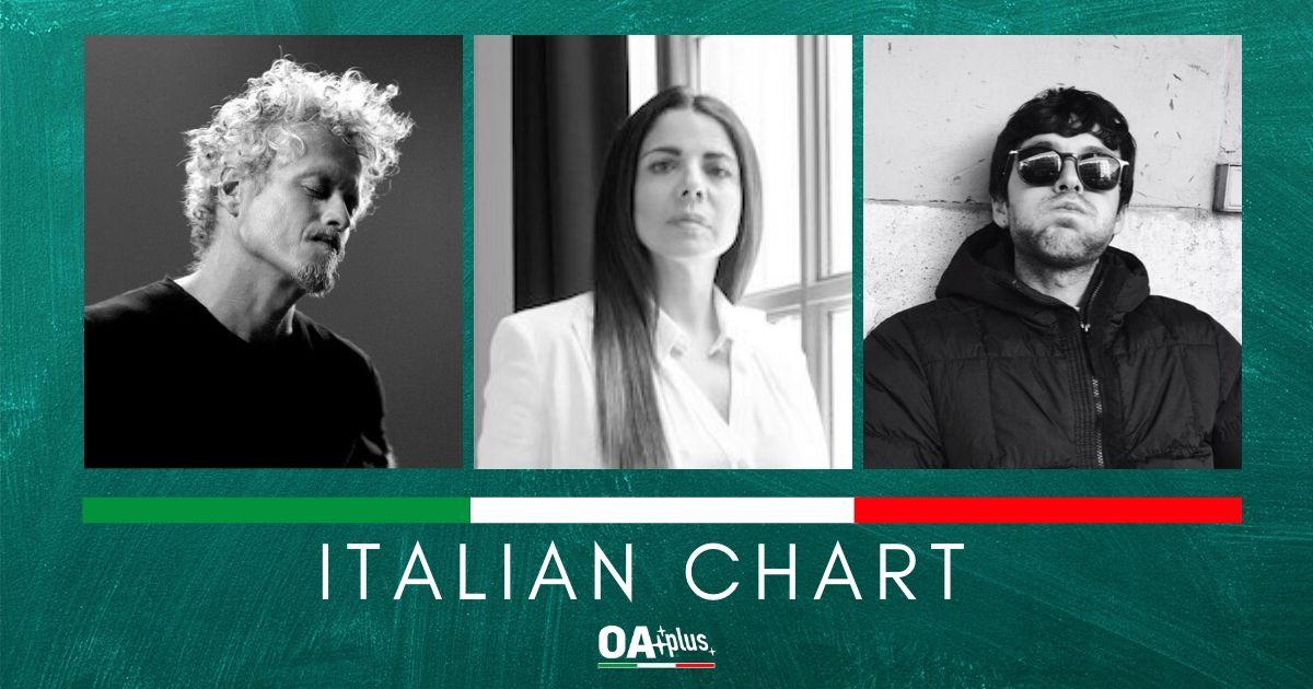 OA PLUS, ITALIAN CHART (week 2 / 2019). Gazzelle e Niccolò Fabi guidano l'ondata dei cantautori. Unica interprete pura in Top 10 Mietta