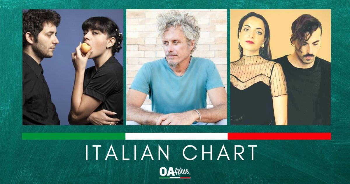 OA PLUS, ITALIAN CHART (week 1 / 2019). Due band indie nella prima classifica d'ottobre: apre La Rappresentante di Lista, chiude La Munipàl