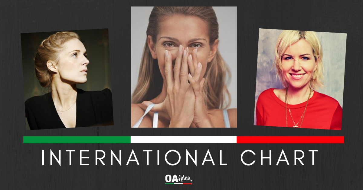 OA PLUS, Classifiche. INTERNATIONAL CHART (Week 7 / 2019): Celine Dion Sbaraglia tutti. Agnes Obel sorprende e Dido fa capolino in classifica