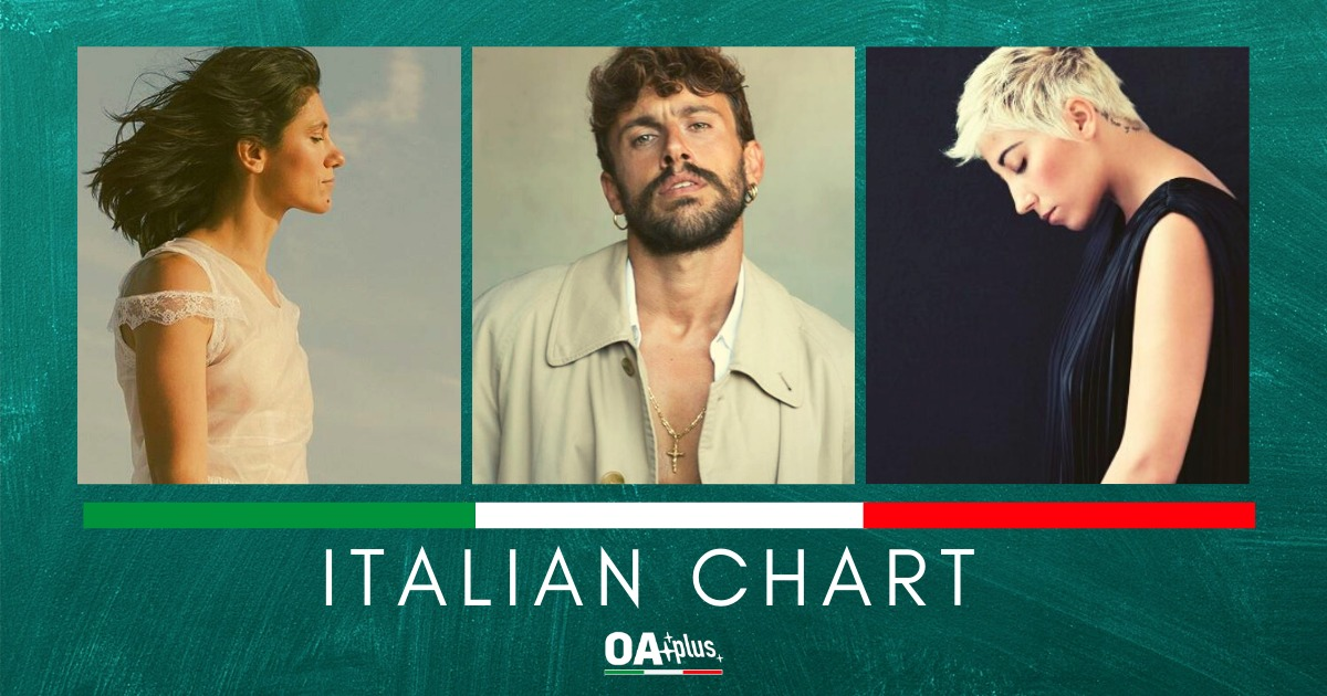 OA PLUS, ITALIAN CHART (week 6 / 2019). Aiello beato sul podio tra due donne: Elisa e Malika Ayane. New entry in Top 10 Zucchero!