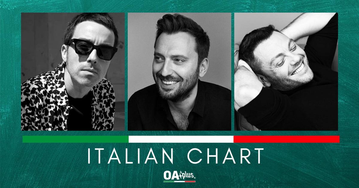 OA PLUS, Classifiche. ITALIAN CHART (Week 9 / 2019): Diodato, Cesare Cremonini e Tiziano Ferro tingono il podio d'azzurro. E La Municipàl ritorna in Top 10