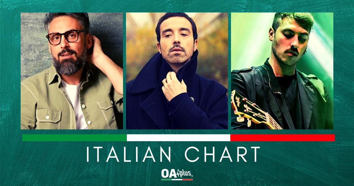 OA PLUS, Classifiche. ITALIAN CHART (Week 11 / 2019): con Diodato, Brunori Sas e La Municipàl trionfa il nuovo cantautorato italiano. E Blumosso bussa alla porta