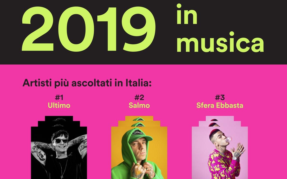Musica. Spotify Wrapped ci svela cosa abbiamo ascoltato di più nel 2019: Ultimo e Billie Eilish sul podio
