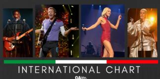 OA PLUS Classifica Internazionale: Coldplay, MOSES SUMNEY, Christina Aguilera, Celine Dion