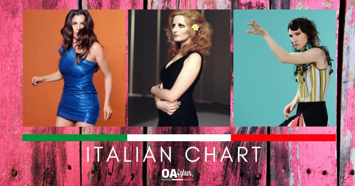 OA PLUS, Classifiche. ITALIAN CHART (Week 13 / 2019): Mietta conquista la vetta e con Elisa e Mina colora il podio di rosa