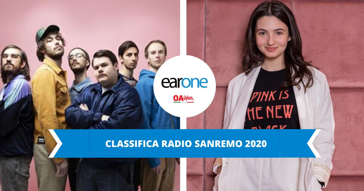"""Sanremo 2020, la classifica EarOne dei brani più trasmessi in radio: Pinguini Tattici Nucleari scalzano Elodie dal primo posto. Tecla Insolia ancora in vetta con """"8 marzo"""""""