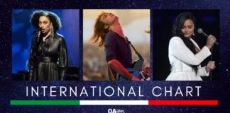 Oa Plus international chart: demi lovato antra in top ten, Celeste conquista la vetta e lascia dietro i Tame Impala