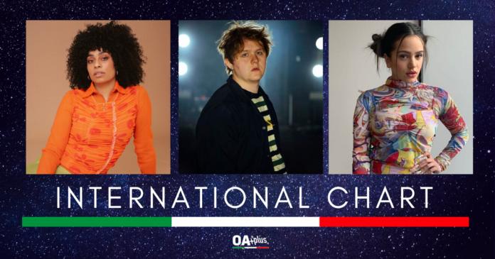 Classifica Internazionale OA Plus: Lewis Capaldi, Celeste, Rosalìa