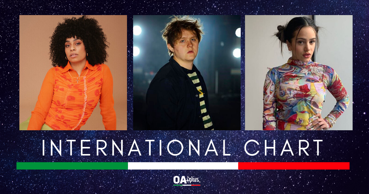 INTERNATIONAL CHART (Week 01 / 2020): dopo l'ospitata a Sanremo Lewis Capaldi torna in classifica con Celeste e Rosalìa