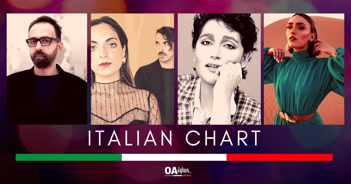 ITALIAN CHART (Week 04 / 2020): La Municipàl in vetta con Mia Martini e Fabio Cinti. Mara Sattei debutta in TOP 10