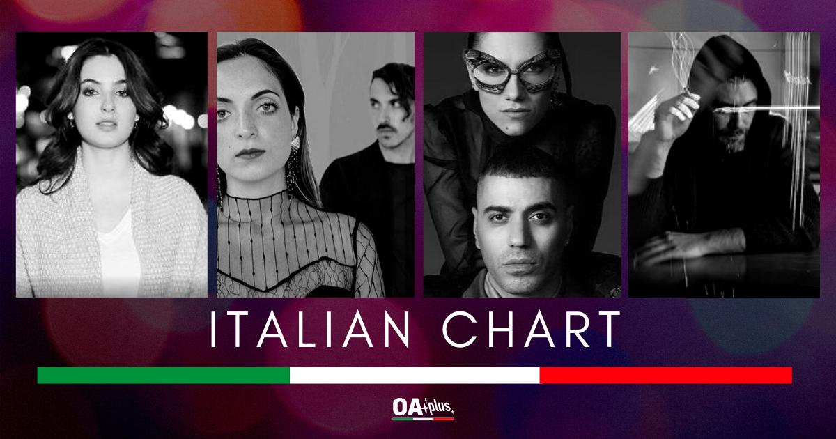ITALIAN CHART (Week 05 / 2020): La Municipàl ancora primi. Debuttano in TOP 10 Marracash feat. Elisa e Tecla, Dileo vola alto