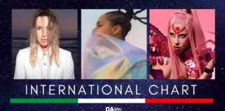 Lady Gaga, Alanis Morissette e Alicia keys sul pdio: classifica internazionale redazione oa plus
