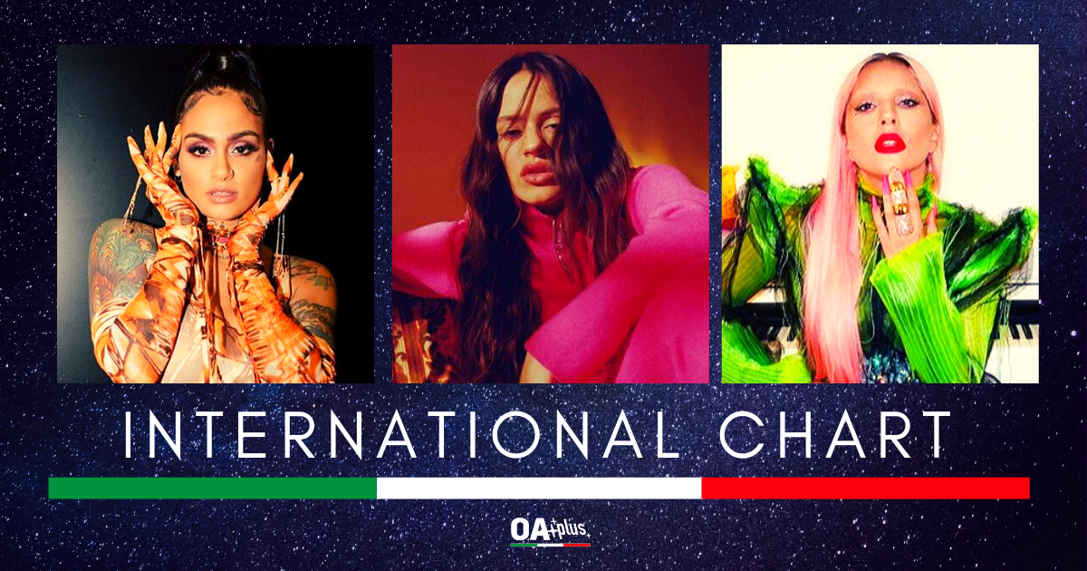 INTERNATIONAL CHART (Week 06 / 2020): Rosalìa e Lady Gaga tornano sul podio. Kehlani New Entry