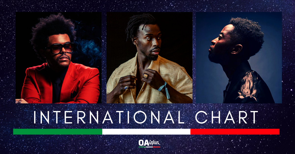 INTERNATIONAL CHART (Week 07 / 2020): Black Pumas ancora alla 1 ma arrivano anche The Weeknd e JNR Williams