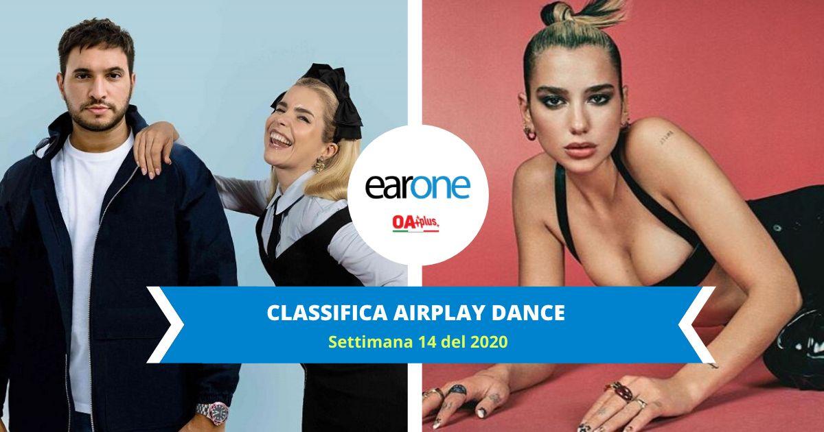 Classifica EarOne airplay dance: Jonas Blue & Paloma Faith entrano in Top 10. Dua Lipa sempre alla 1