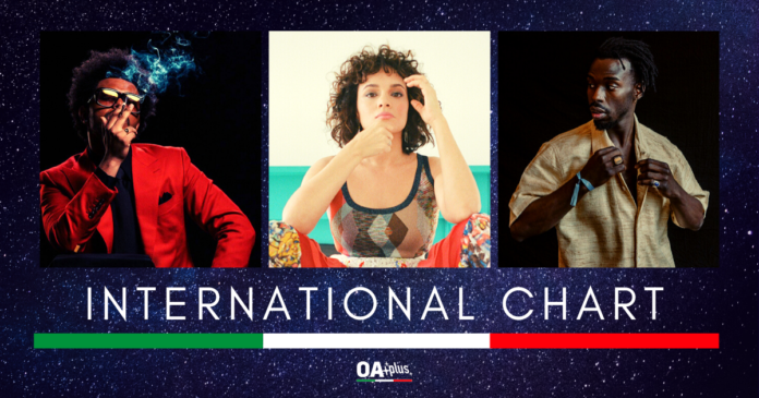 INTERNATIONAL CHART - WEEK 8 - Norah Jones, Black Pumas, The Weeknd