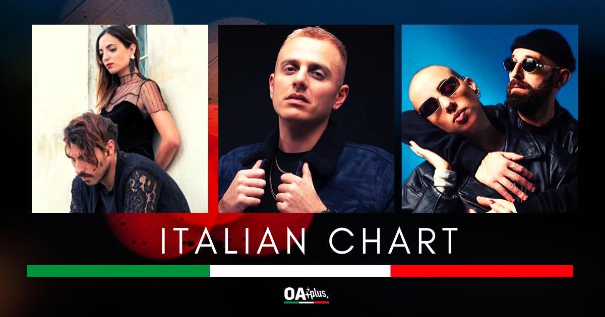 OA PLUS ITALIAN CHART (Week 10 / 2020): La Municipàl tornano in vetta e Ghemon conquista il podio. Coma Cose in Top 10