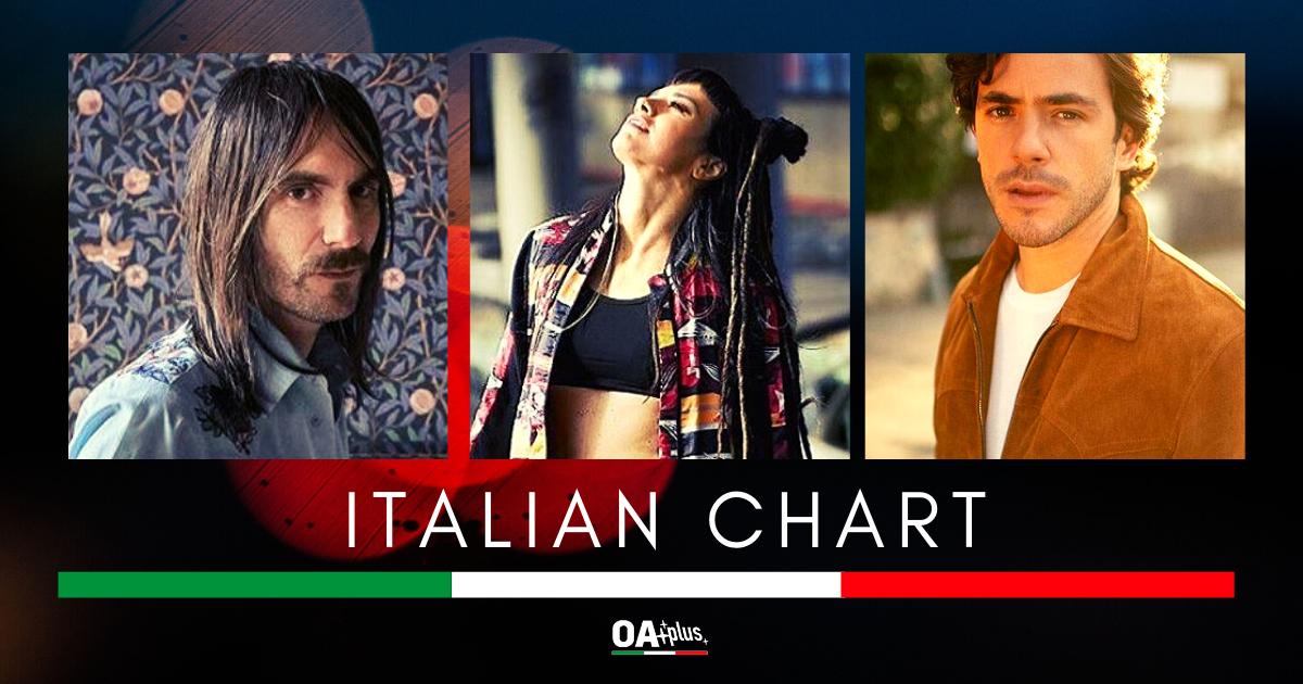 """ITALIAN CHART (Week 08 / 2020): Francesco Bianconi e Dolcenera al comando. In Top 10 anche """"Andrà tutto bene"""" di Jack Savoretti"""
