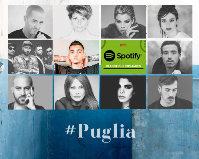 Spotify Classifica Streaming Cantanti Pugliesi