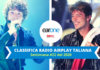 earone classifica radio airplay italiana settimanale: irama e the kolors