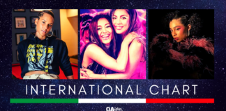International chart oa plus 20