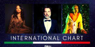 OA PLUS INTERNATIONAL CHART (Week 24/2020): Vola Baby Rose, debutta Ellie Goulding e ritorna Lady Gaga