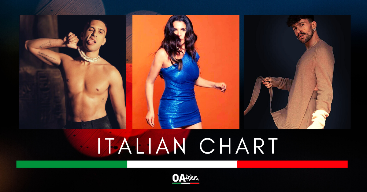 OA PLUS ITALIAN CHART (Week 23/2020): Mahmood debutta, Aiello resiste e Mietta domina la classifica