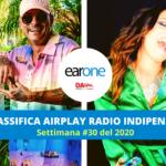 EarOne Classifica Airplay Radio Indipendenti, settimana 30 del 2020: Gigi D'Alessio feat. Clementino e La Camba più alte nuove entrate