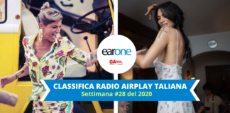 classifica radio italiani: Karaoke supera Mediterranea, Ciclone in top 10
