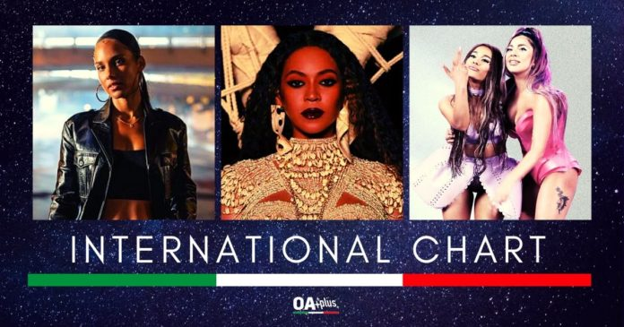 INTERNATIONAL CHART - 1 Luglio 2020 con Beyoncè, Lady Gaga, Ariana Grande e Alicia Keys
