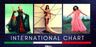 """OA PLUS INTERNATIONAL CHART (WEEK 29/2020): Grande debutto per Sevdaliza con la sua """"Habibi"""". Assieme a lei anche Christina Aguilera, Arlissa e Miley Cyrus"""
