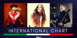 OA PLUS INTERNATIONAL CHART (Week 28/2020): Shania Twain e Alanis Morissette fanno il loro debutto in top 3. Debutta anche Kylie Minogue