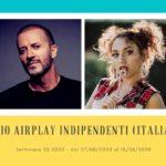 Classifica Radio Airplay Indipendenti Italiani, week 33: Raf saldo in vetta, Grace si rivela, Mietta e Raphael Gualazzi risalgono
