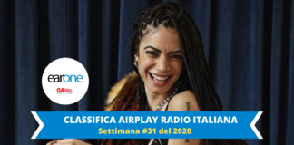 classifica radio italiani