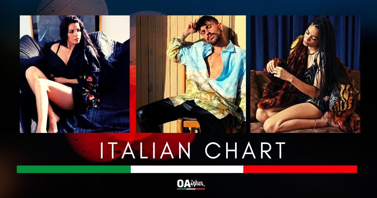 OA PLUS ITALIAN CHART (WEEK 29/2020): Elodie, Aiello e Mietta si riconfermano padroni del podio. Arisa sale, Gaia entra
