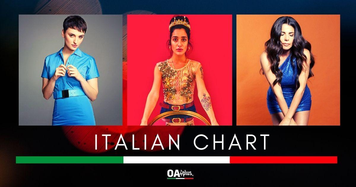 OA PLUS ITALIAN CHART (WEEK 32/2020): Levante, Arisa, Mietta e Flo. Una classifica (quasi) completamente al femminile all'insegna del Girl Power