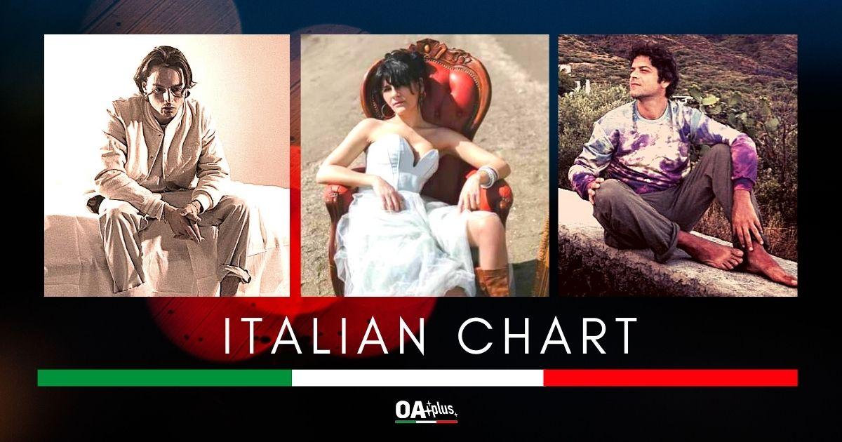 OA PLUS ITALIAN CHART (WEEK 33/2020): Irrompono Ernia, nel mucchio con Gaia, Flo e Samuele Bersani