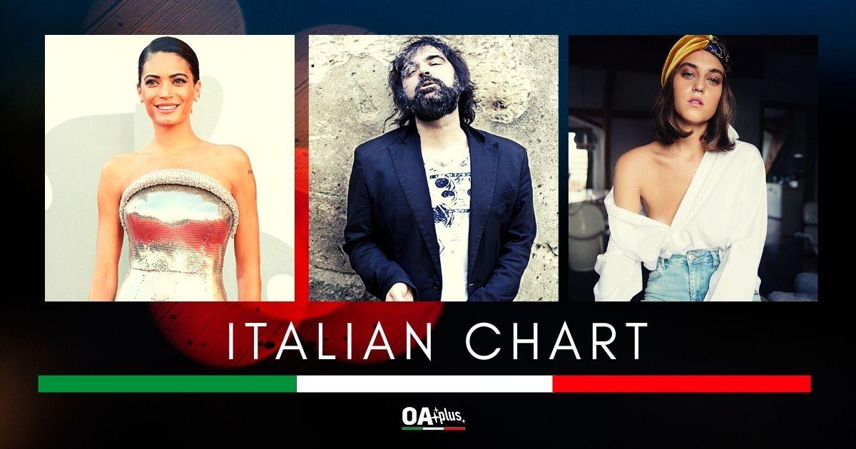 OA PLUS ITALIAN CHART (WEEK 30/2020): Diego Mancino e Gaia in cima, Elodie e Mietta doppiamente vincenti