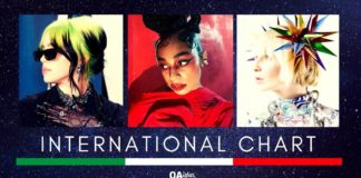 OA PLUS INTERNATIONAL CHART (WEEK 36/2020): le colonne sonore di Billie Ellish, Celeste e Sia conquistano il podio