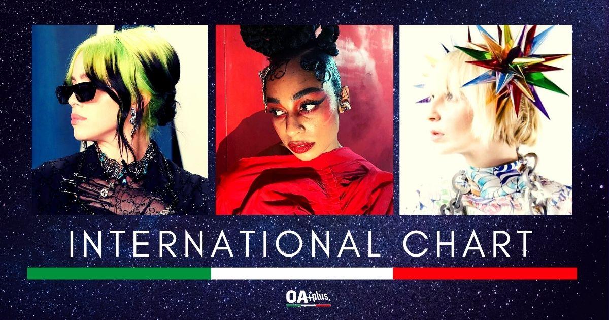 OA PLUS INTERNATIONAL CHART (WEEK 36/2020): le colonne sonore di Billie Eilish, Celeste e Sia conquistano il podio