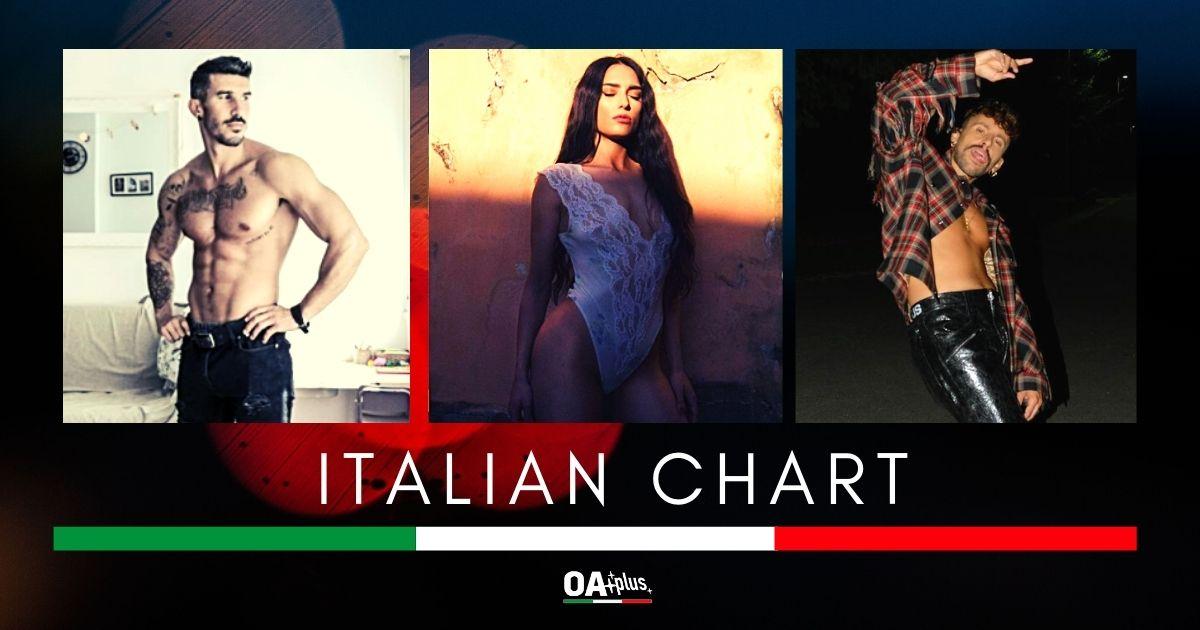 OA PLUS ITALIAN CHART (WEEK 37/2020): La Niña e Antonio Toni nuovi al podio, Aiello giusto per la vetta