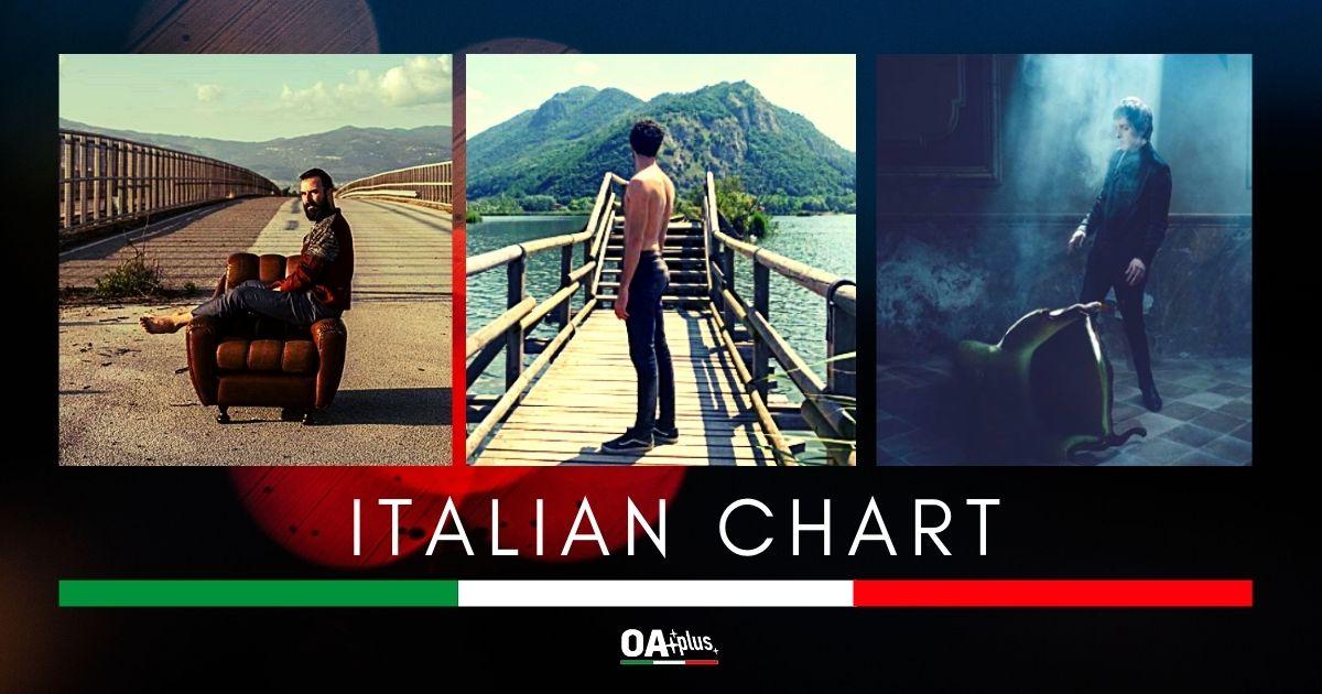 OA PLUS ITALIAN CHART (WEEK 39/2020): Gianluca De Rubertis  e Marco Guazzone volano in alto, X Factor e AmaSanremo irrompono