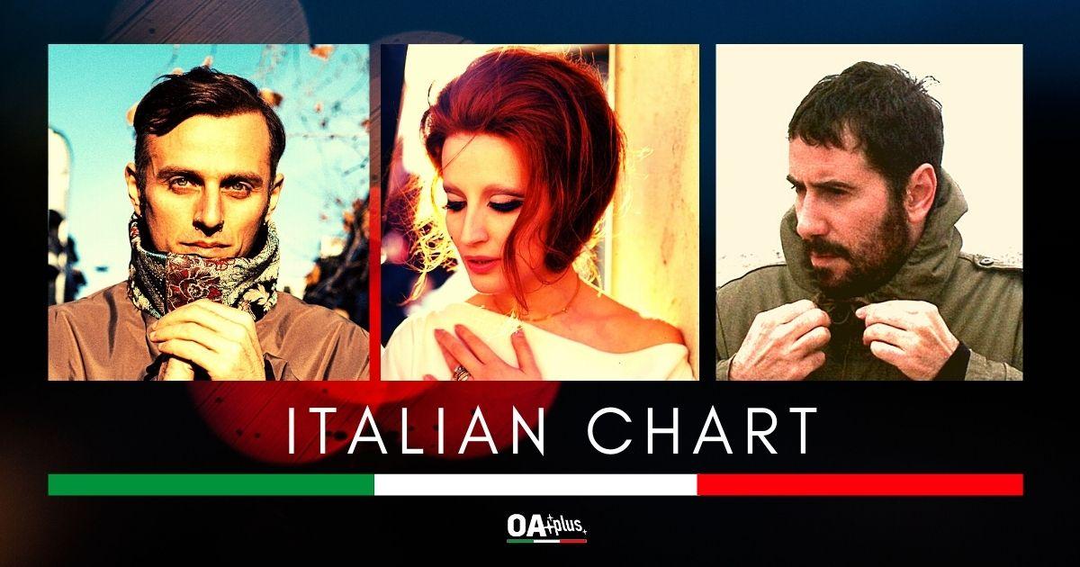 OA PLUS ITALIAN CHART (WEEK 42/2020): Mina detta legge. Ghemon e Iosonouncane ai suoi piedi