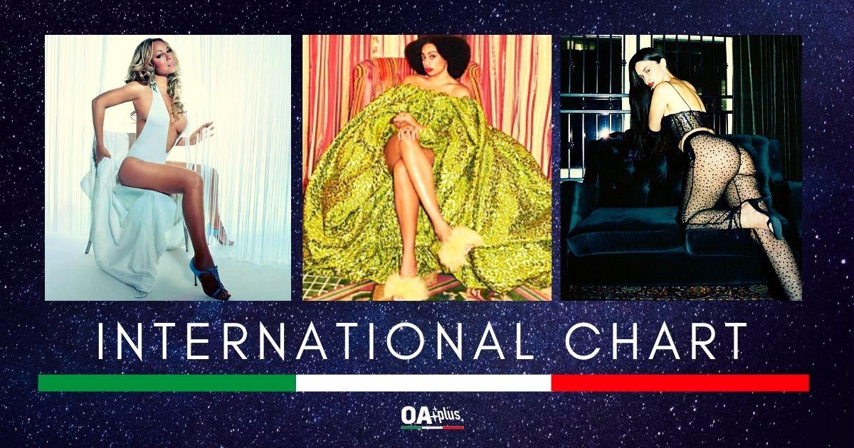 OA PLUS INTERNATIONAL CHART (WEEK 44/2020): Una top 3 al femminile con Mariah Carey, Celeste e Sabrina Claudio