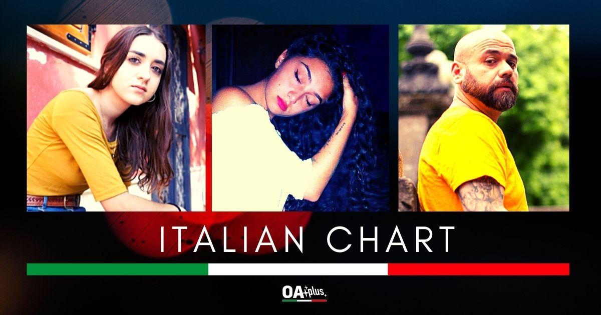 OA PLUS ITALIAN CHART (WEEK 45/2020): Sissi la principessa, Galea la rivale. Zibba, Dente e Tricarico in Top 10