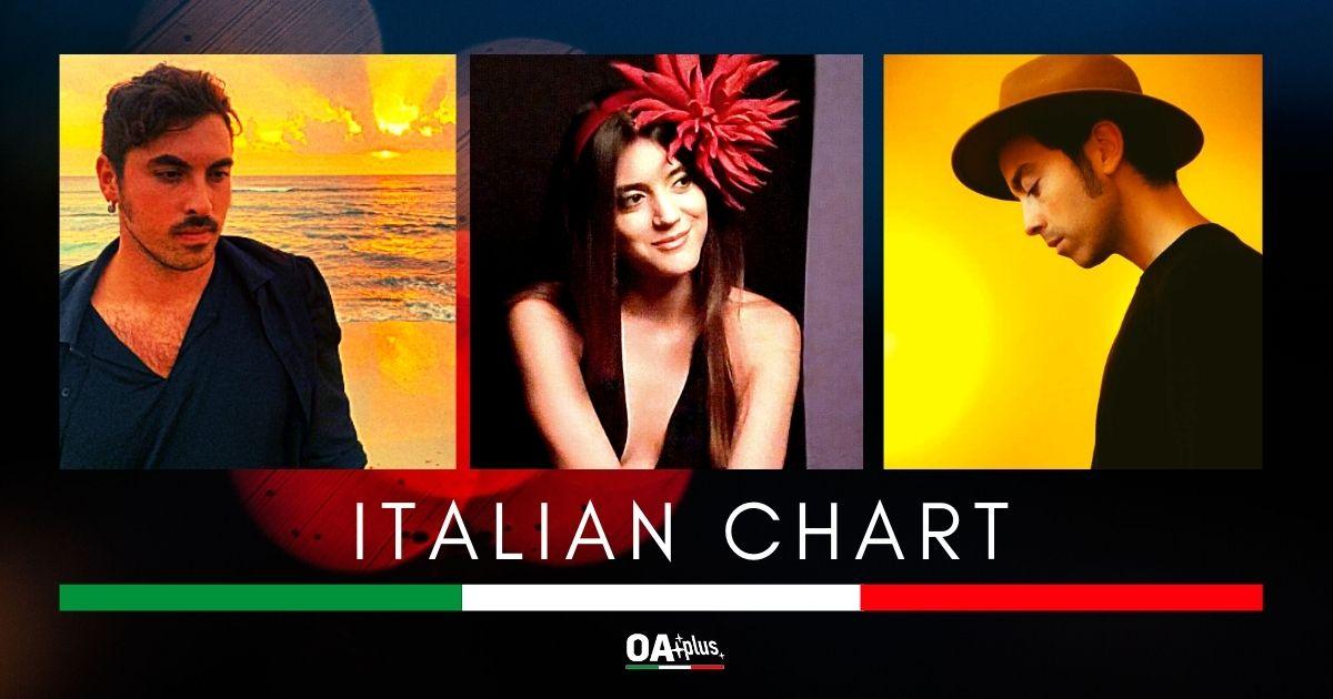 OA PLUS ITALIAN CHART (WEEK 47/2020): Greta Zuccoli tra Diodato e La Municipàl sul podio di inizio anno