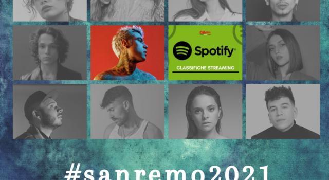 Cantanti di Sanremo 2021 più ascoltati su Spotify: duello in vetta tra Fedez e Irama, Madame terza