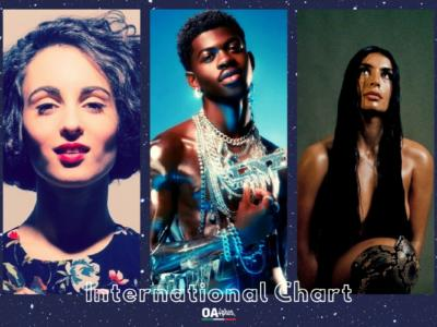 OA PLUS INTERNATIONAL CHART (WEEK 13/2021): scende Barbara Pravi, debuttano sul podio Lil Nas X e Sevdaliza